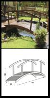 Γεφυράκι Lux